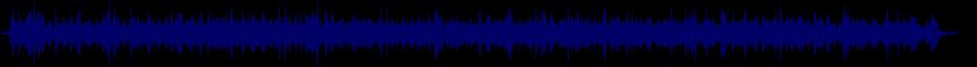 waveform of track #79810
