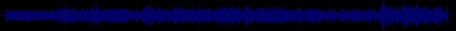 waveform of track #79828