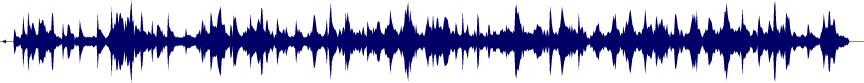 waveform of track #79854
