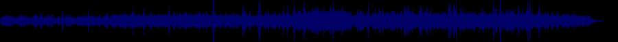 waveform of track #79857