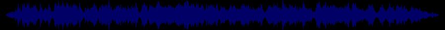 waveform of track #79859