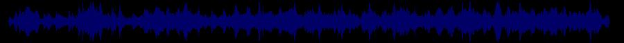 waveform of track #79862