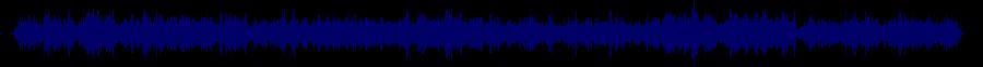 waveform of track #79878