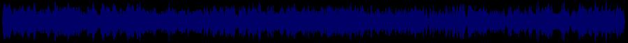 waveform of track #79882