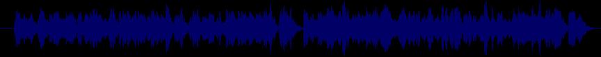 waveform of track #79891