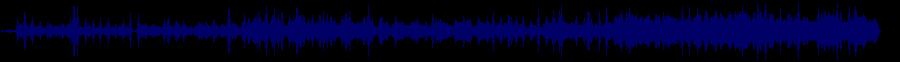waveform of track #79898