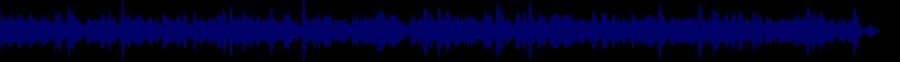 waveform of track #79926