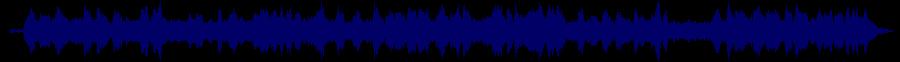 waveform of track #79940