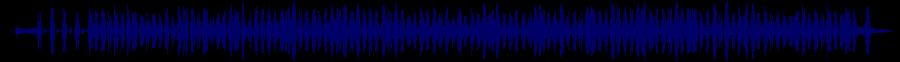 waveform of track #79988