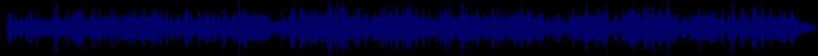 waveform of track #79995