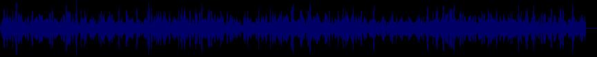 waveform of track #821