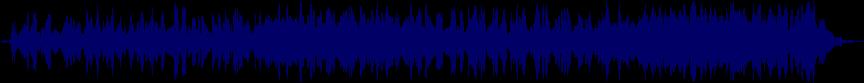 waveform of track #8009