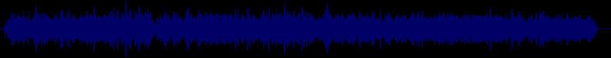 waveform of track #8029