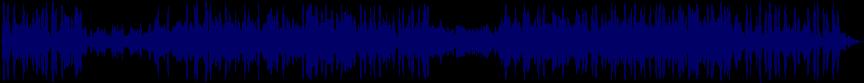 waveform of track #8060