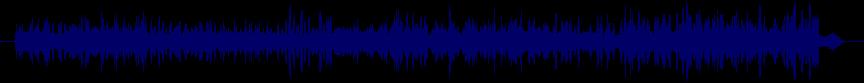 waveform of track #8069
