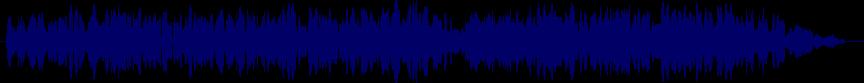 waveform of track #8081