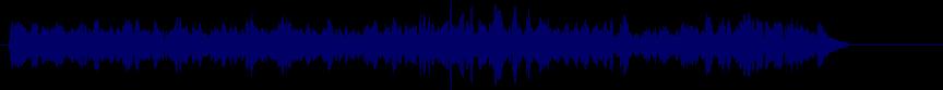 waveform of track #8096