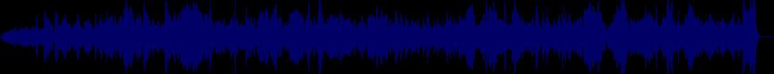 waveform of track #80016