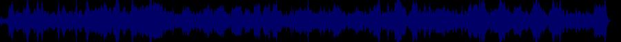waveform of track #80018