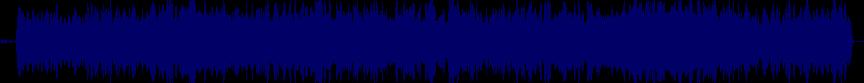 waveform of track #80031