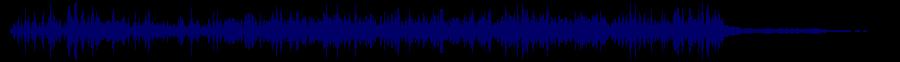 waveform of track #80040