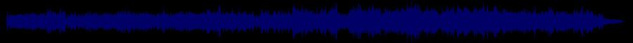 waveform of track #80044