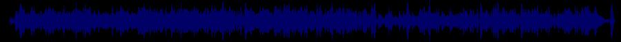 waveform of track #80057