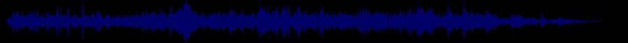 waveform of track #80060