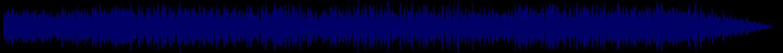 waveform of track #80069