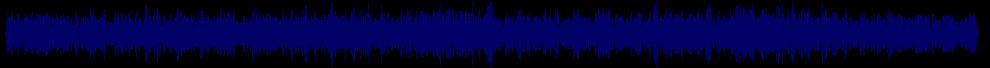 waveform of track #80075