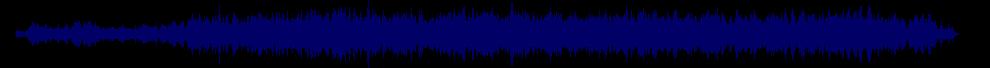 waveform of track #80077