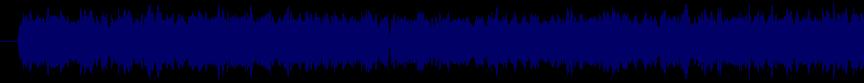 waveform of track #80086