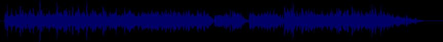 waveform of track #80097