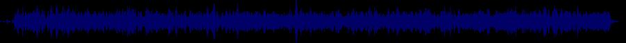 waveform of track #80111