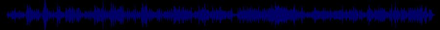 waveform of track #80125
