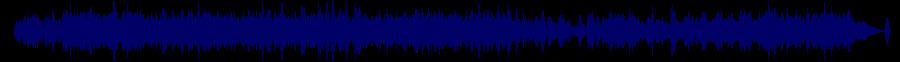waveform of track #80131