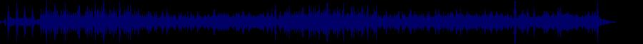 waveform of track #80178