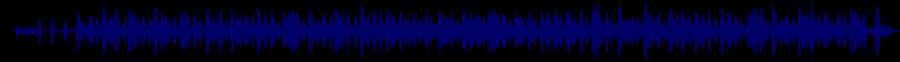 waveform of track #80181