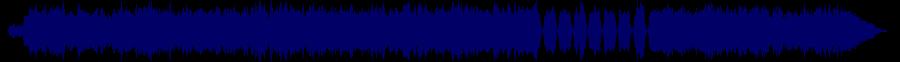 waveform of track #80183