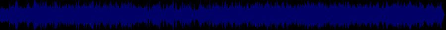 waveform of track #80186