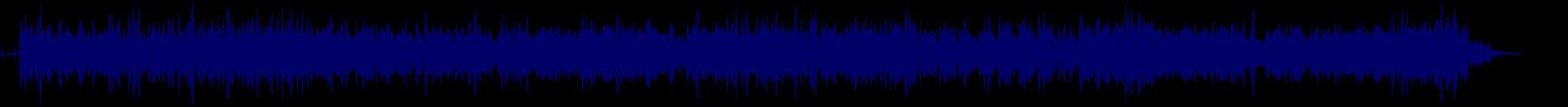 waveform of track #80187
