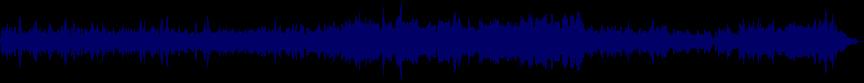 waveform of track #80191