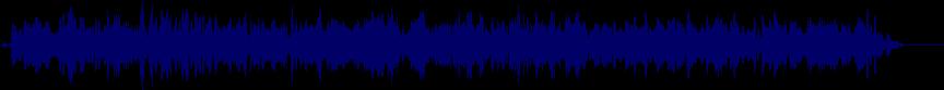 waveform of track #80192