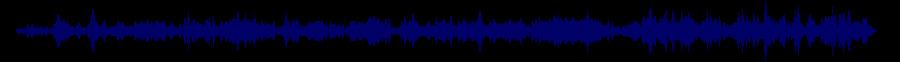 waveform of track #80194