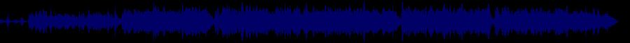 waveform of track #80200