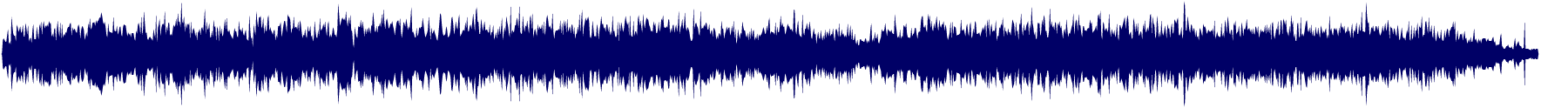 waveform of track #80208