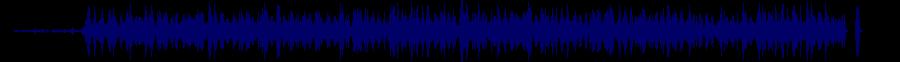 waveform of track #80224