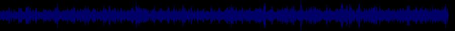 waveform of track #80250