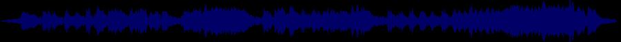 waveform of track #80260