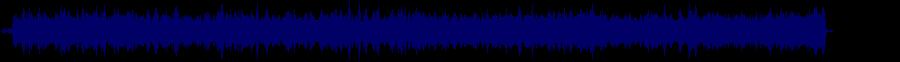 waveform of track #80270